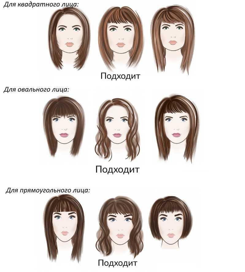 Каре на вьющихся волосах — стильные и модные идеи