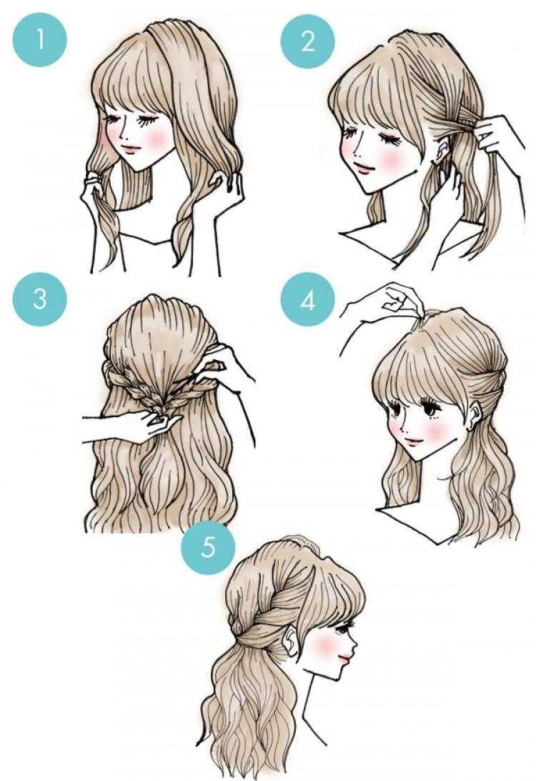 Красивые прически для девушек на длинные, средние и короткие волосы
